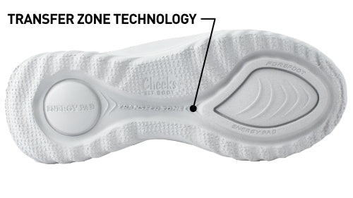 Multisport Gel Trainers with Transfer Zone Technology feature image