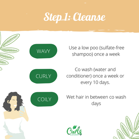 How to Cleanse Hair CGM