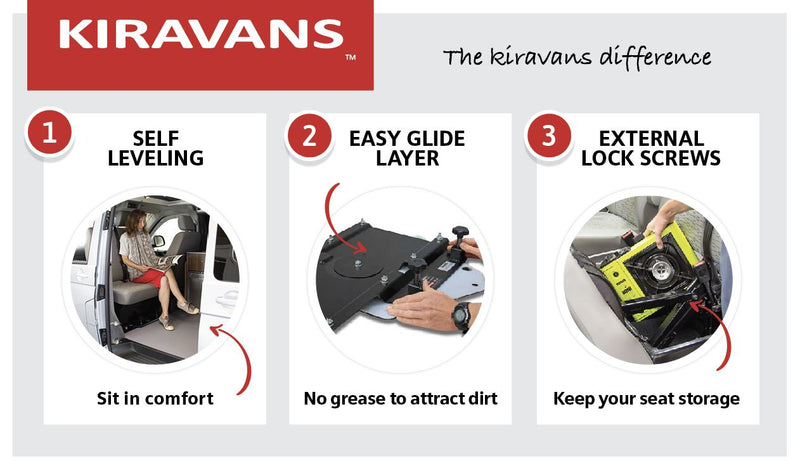 Kiravans T5/T6 Double Passenger Seat Swivel (UK RHD) Designed by Kiravans