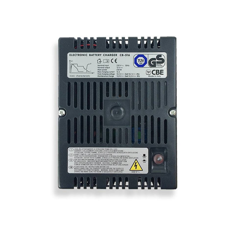 CBE PC200 Kit