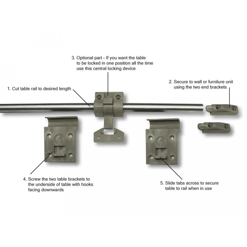 Table Wall Rail Kit System