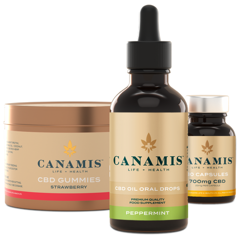 Canamis Curated CBD Balance - Peppermint