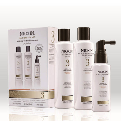 Nioxin Starter Kit No. 3