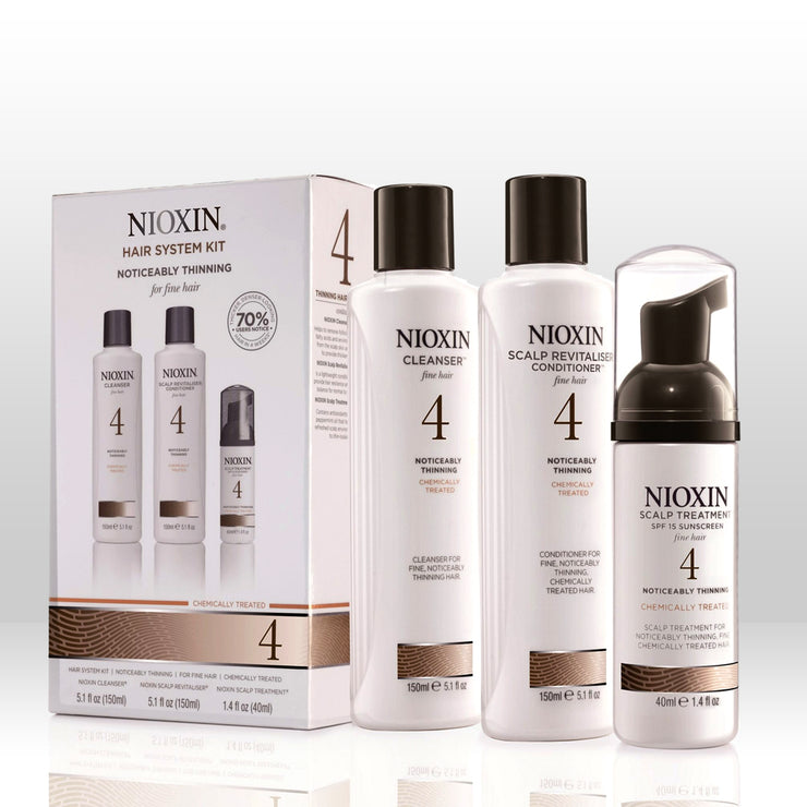Nioxin Starter Kit No.4
