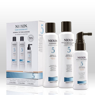 Nioxin Starter Kit No.5