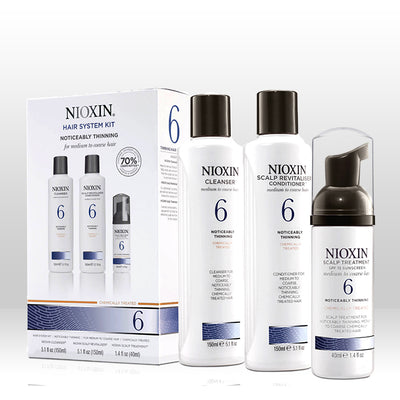 Nioxin Starter Kit No.6