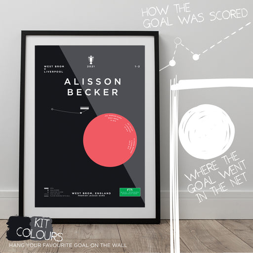 Infographic Football art print of Alison Becker Scoring for Liverpool in the 2021 Premier League against West Brom