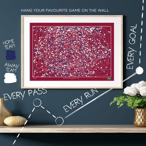 Infographic football artwork illustrating Barcelona winning the Champions League. Football art gift ideas for Barcelona fans.