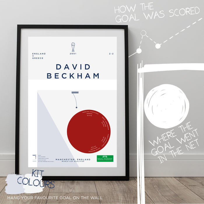 Football art poster illustrating David Beckham scoring an iconic free kick for England against Greece in 2001. The perfect gift idea for any England football fan.