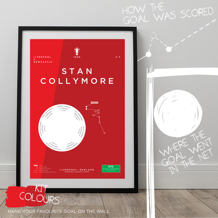 Infographic football art print illustrating Stan Collymore's iconic winning goal for Liverpool against Newcastle in the 1996 Premier League