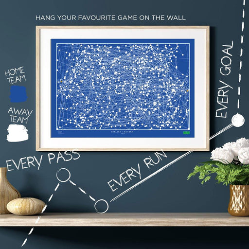 Chelsea v Bayern 2012 - The Goal Hanger. Infographic football artwork.