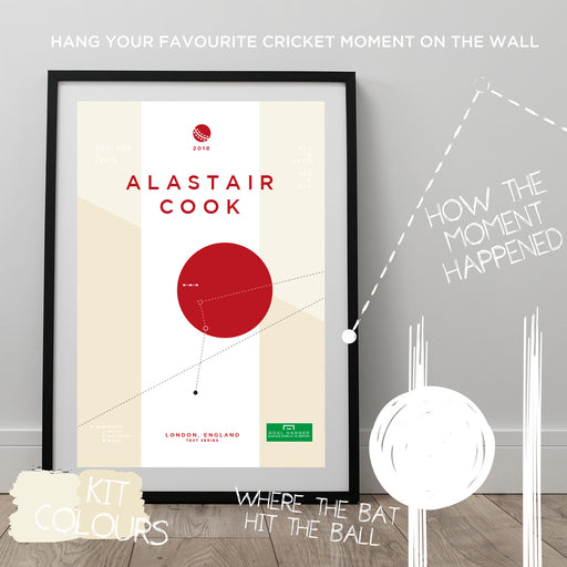 Infographic Cricket poster illustrating Alistair Cook scoring a memorable century for England
