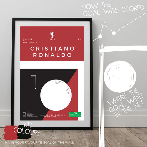 Football art poster illustrating Cristiano Ronaldo scoring a trademark free kick for Man Utd in the Premier League. The perfect gift idea for any Manchester United football fan.