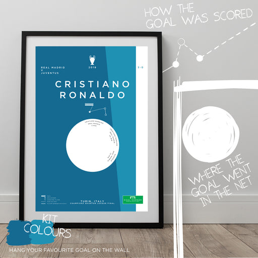 Football art print mapping out Cristiano Ronaldo's iconic overhead goal for Real Madrid against Juventus in the 2018 Champions League. The perfect gift idea for any Real Madrid football fan. What is the greatest Real Madrid goal of all time? Hang it on the wall with The Goal Hanger's infographic football posters.