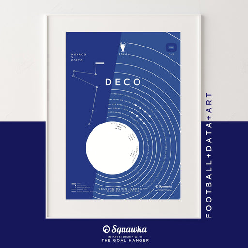 Deco: Squawka Collaboration - The Goal Hanger