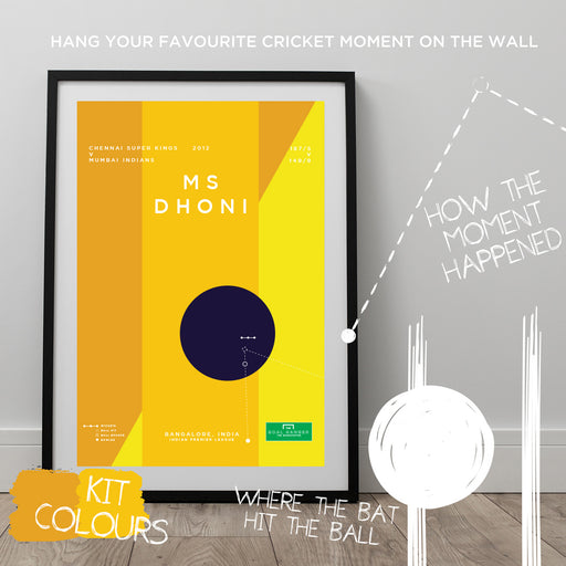 Infographic cricket poster illustrating MS Dhoni hitting a helicopter shot. The perfect fan for any cricket fan.