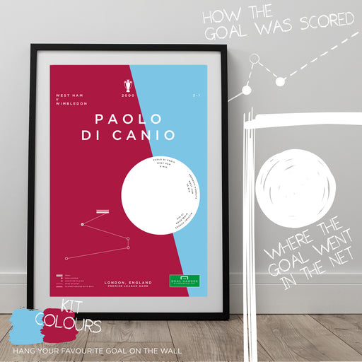 Football art poster illustrating Paolo Di Canio scoring an iconic Scissor kick for West Ham in the Premier League. The perfect gift idea for any West Ham football fan.