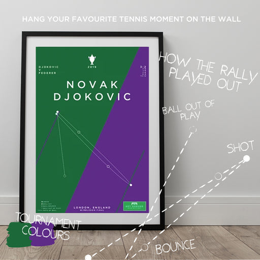 Infographic football poster illustrating Novak Djokovic winning the 2019 Wimbledon Championships final. Ideal gift idea for any tennis fan.