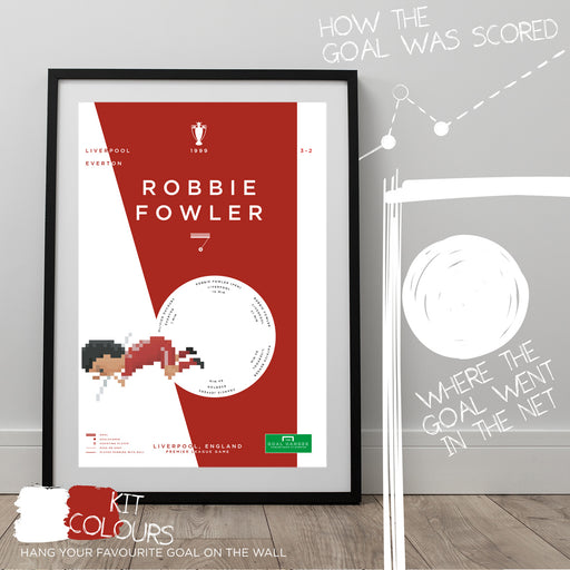 Infographic football artwork illustrating Robbie Fowler scoring and celebrating in style for Liverpool in the Premier League against Everton.