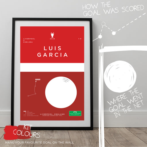 Infographic football art print celebrating Luis Garcia's ghost goal for Liverpool agains Chelsea in the Champions League