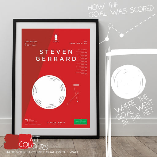 Infographic football artwork illustrating Steven Gerrard scoring a superb goal in the 2006 FA Cup final for Liverpool