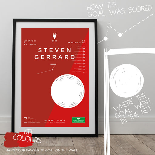 Football art print mapping out Steven Gerrard's iconic goal for Liverpool against Olympiakos in the 2005 Champions League. The ideal gift idea for any Liverpool fan. Hang your favourite football goal on the wall with The Goal Hanger's abstract art sports prints.