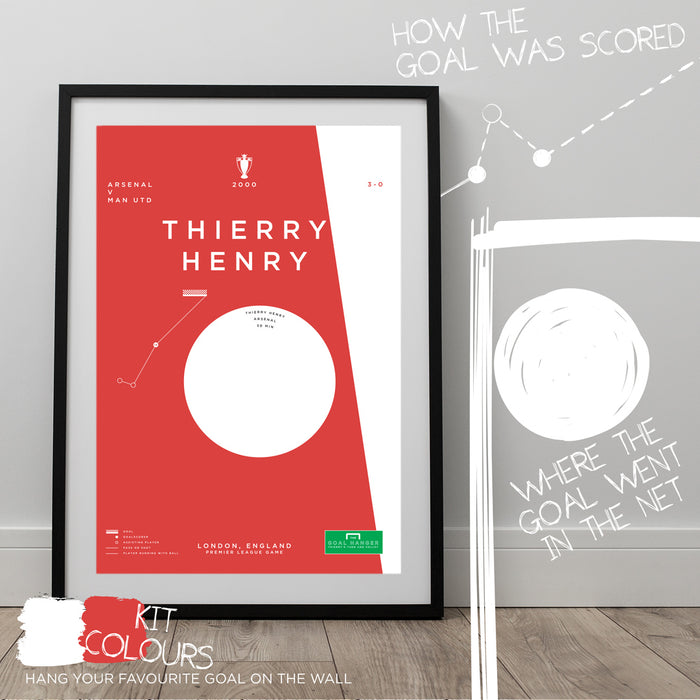 Infographic football artwork illustrating Thierry Henry scoring a spectacular goal for Arsenal against Man Utd in the 2000 Premier League