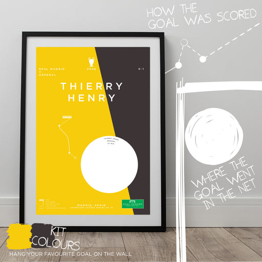 Infographic football art mapping out Thierry Henry scoring a superb solo goal for Arsenal against Real Madrid in the 2006 Champions League