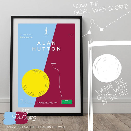 Football art poster illustrating Alan Hutton's superb solo goal for Aston Villa in the Championship. The perfect gift idea for any Aston Villa football fan.