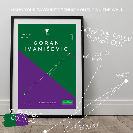Infographic tennis poster illustrating the moment Goran Ivanisevic won the 2001 Wimbledon Championships.