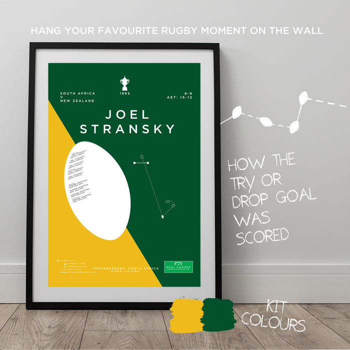 Infographic Rugby Poster illustrating Joel Stansky scored the decisive drop goal in the 1995 World Cup final. An iconic moment for rugby and South Africa, with Nelson Mandela presenting the trophy