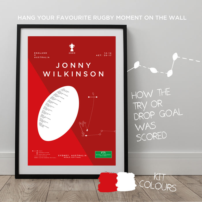 Infographic rugby poster illustrating Jonny Wilkinson scoring an iconic drop goal for England in the final of the 2003 Rugby World Cup