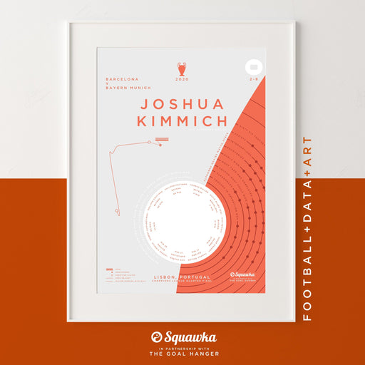 Joshua Kimmich: Squawka Collaboration - The Goal Hanger