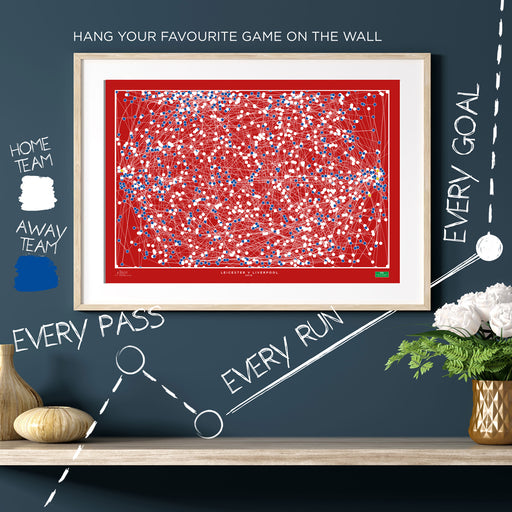 Infographic football poster illustrating Liverpool v Leicester in the Premier League. Infographic football artwork.
