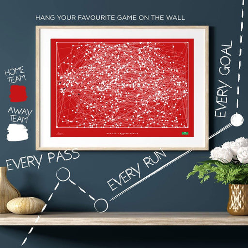 Man Utd v Bayern Munich 1999 - The Goal Hanger. Infographic football poster