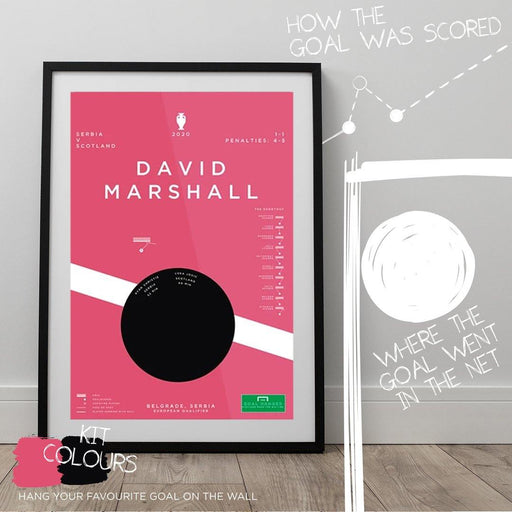 Football art print illustrating David Marshall's penalty save for Scotland against Serbia to send Scotland to Euro 2020. The perfect gift for any Scotland football fan. What is the greatest ever Scotland goal? Hang it on the wall with The Goal Hanger's infographic football posters.