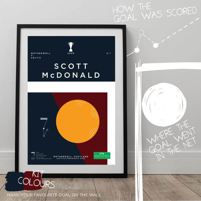 Infographic football art print illustrating Scott McDonald scoring an iconic goal on Helicopter Sunday for Motherwell to sent the Scottish title to Rangers