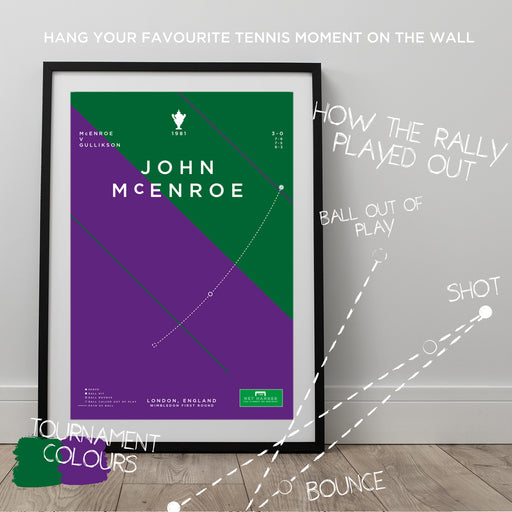 Infographic tennis poster illustrating the moment which led to John McEnroe to shout out those famous words -  YOU CANNOT BE SERIOUS