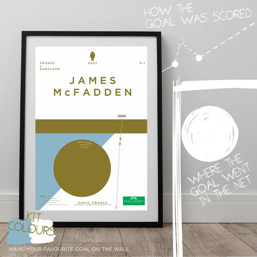 Football art poster illustrating James McFadden scoring an iconic goal for Scotland in Paris in 2007. The perfect gift idea for any Scotland football fan.