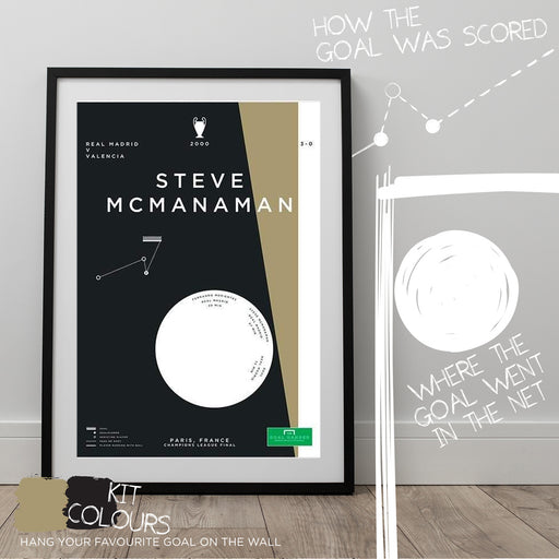 Infographic football art illustrating the moment Steve McManaman score in the 2000 Champions League final for Real Madrid