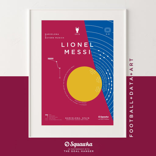 Lionel Messi: Squawka Collaboration - The Goal Hanger