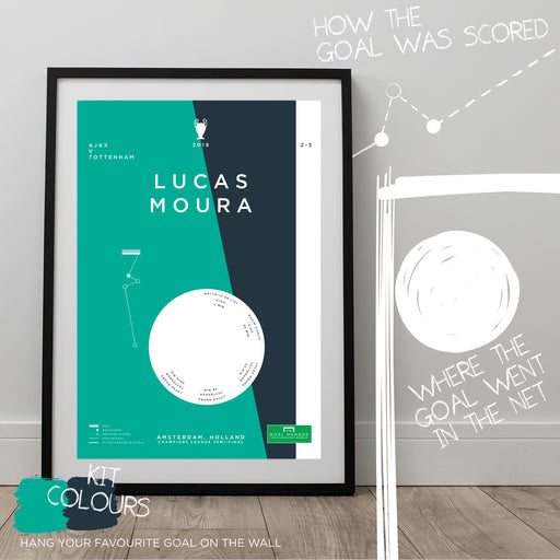 Football art print mapping out Lucas Moura's last minute strike for Tottenham v Ajax in the 2019 Champions League. The perfect gift idea for any Tottenham fan. Hang your favourite goal on the wall with The Goal Hanger's infographic posters.