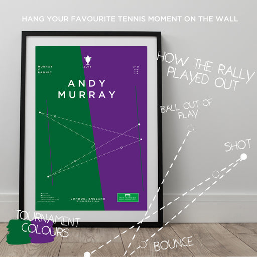infographic tennis poster illustrating Andy Murray's final winning rally in the Wimbledon Championships final. The perfect gift for any tennis fan