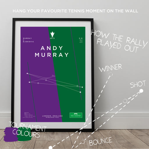 Infographic poster mapping out Andy Murrays winning rally at the 2013 Wimbledon Championships. The ideal gift idea for any Tennis fan.