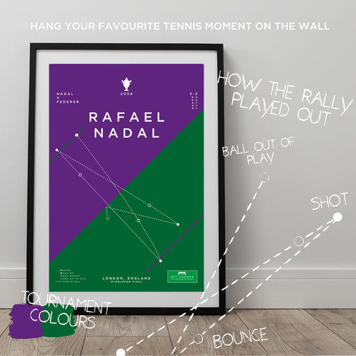 Infographic art print mapping out Rafael Nadal's final rally to win an iconic Wimbledon final against Roger Federer. The ideal gift for any tennis fan