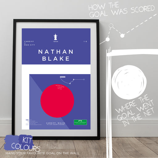 Infographic football poster celebrating Nathan Blake scoring a superb goal for Cardiff against Man City in the 1994 FA Cup