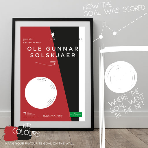Infographic art prints mapping out Ole Gunnar Solskjaer's last minute winner for Manchester United in the 1999 Champions League final against Bayern. The perfect gift idea for any Man Utd fan. What is your favourite ever goal? Hang it on the wall with The Goal Hanger's infographic football posters.