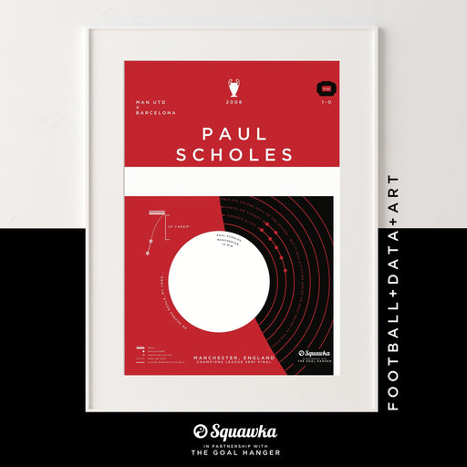 Paul Scholes: Squawka Collaboration - The Goal Hanger