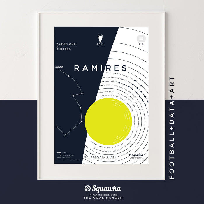 Ramires: Squawka Collaboration - The Goal Hanger