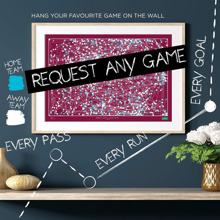 Request a full game - The Goal Hanger. Infographic football art print mapping out all of the action in famous football games